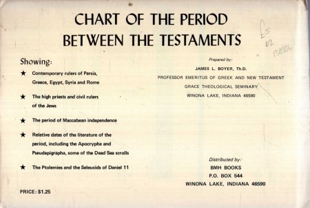 Image for CHART OF THE PERIOD BETWEEN THE TESTAMENTS